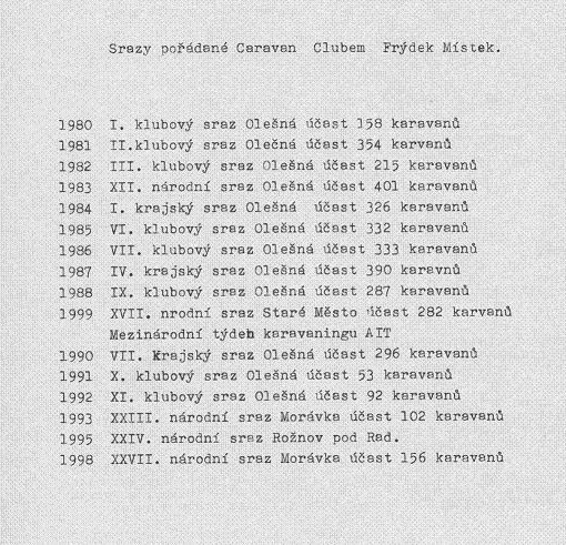 srazy historie
